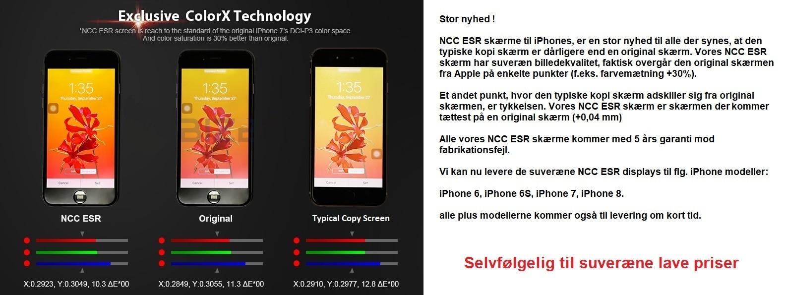 Verdens bedste display til iPhone